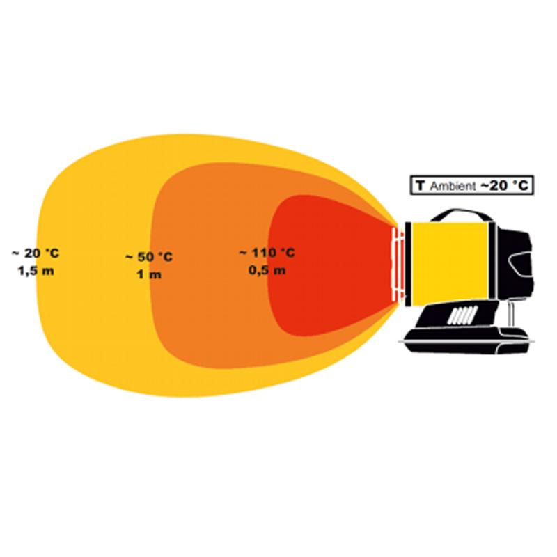 Incalzitor cu raze infrarosii pe motorina, hibrid - 220V / cu acumulatori, DC 61