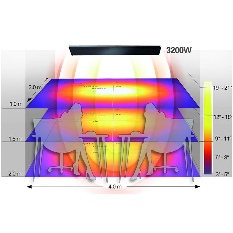 Incalzitor electric cu infrarosii tip DARK 24