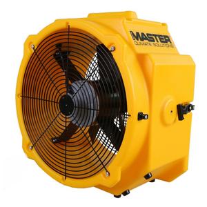 Ventilator profesional plastic DFX20